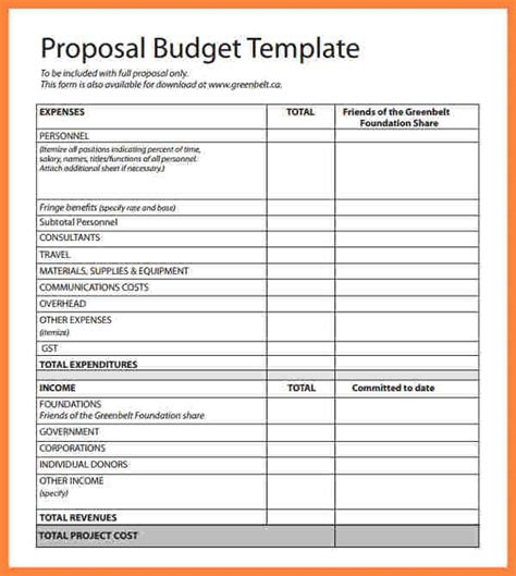 facilities budget template building materials list template free
