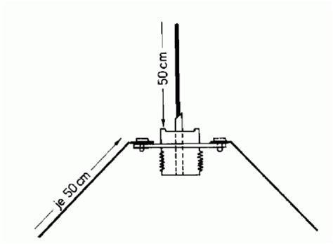 2m mal 2m bettdecke wir bauen eine packet radio antenne gp und hb9cv