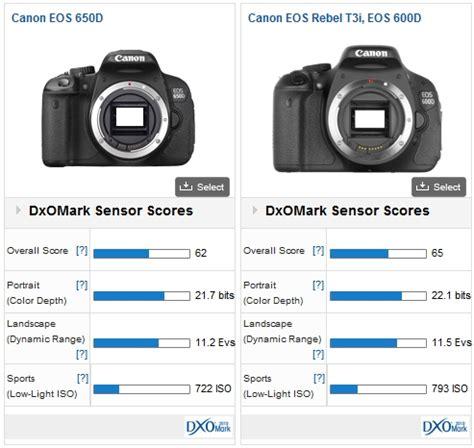 Canon 500d Vs 600d canon eos 650d review strictly status quo dxomark