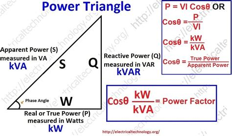 power factor correction equation power factor electrical technology