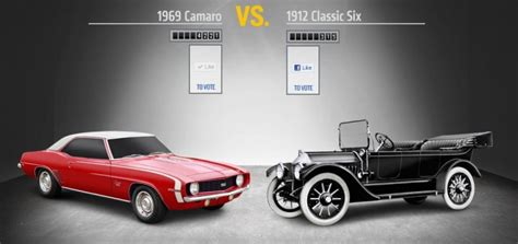 first chevy ever made chevrolet holding tournament for its best vehicle ever