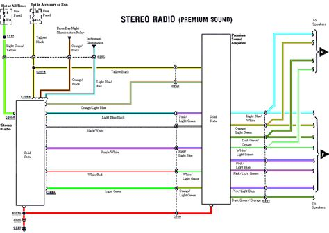 94 gmc aftermarket radio wiring diagrams wiring