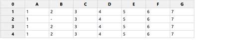 Github Felixrieseberg React Spreadsheet Component Spreadsheet Component For Reactjs React Component Template