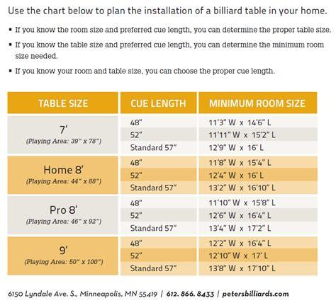 Service, Repair & Room Size Chart   Peters Billiards