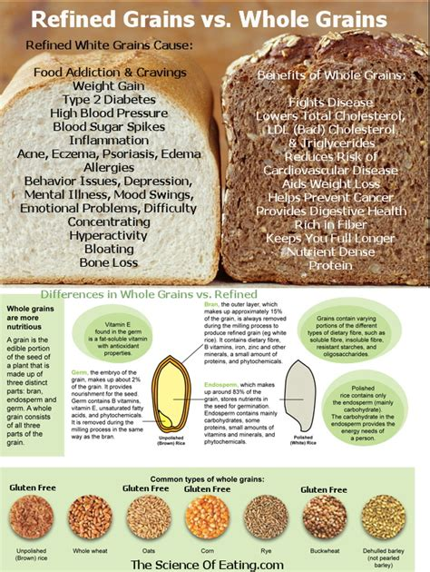 whole grains nutrients choosing whole grains white refined products that