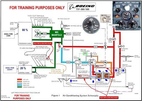 air conditioning schematic wwwborguk