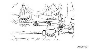 2005 Kia Sedona Transmission Fluid Kia Sedona Filter Location Get Free Image About