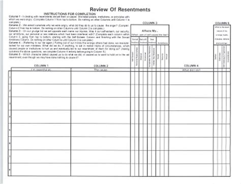 fourth step template what would david do fourth step inventory sheets from joe