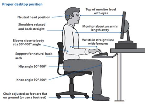 proper standing desk posture posture fix is changing how people see me theredpill