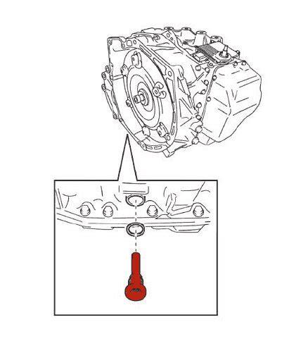 volvo xc90 transmission change volvo xc90 3 2 transmission flush diy