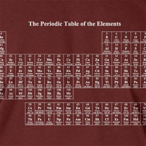 printable periodic table science geek best periodic table of elements t shirt products on wanelo