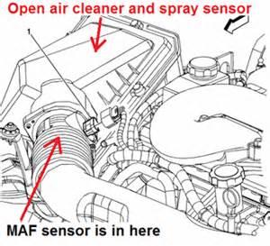 chevy malibu engine diagram 2006 get free image about wiring diagram