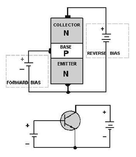 npn junction transistor pdf npn forward biased junction