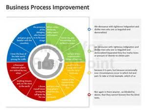 Business Process Improvement Template by Business Process Improvement Editable Powerpoint