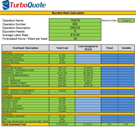 Labor Burden Worksheet Free Worksheets Library Download And Print Worksheets Free On Comprar Labor Cost Template Excel