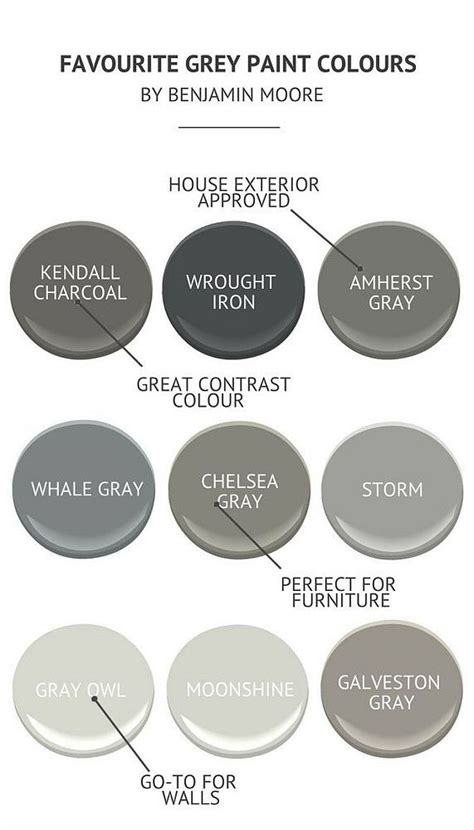 best 25 gray paint ideas on grey walls