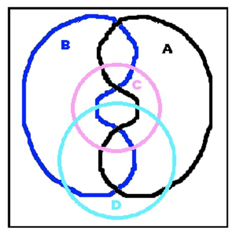 venn diagram four sets venn diagram for 4 sets