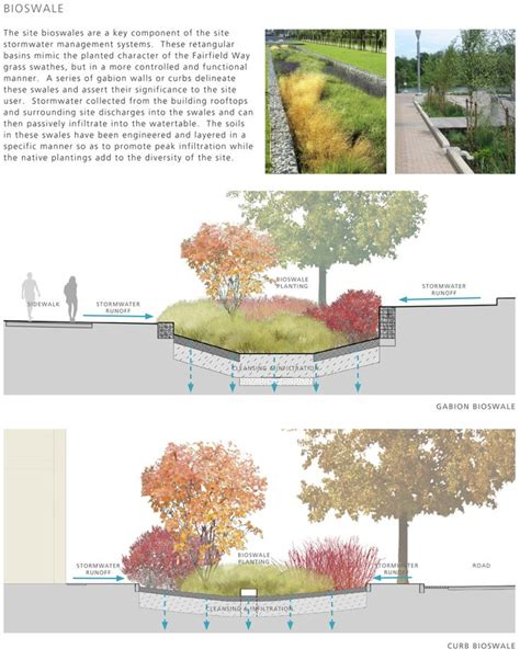 nine themes of college student retention 19 best retention pond ideas images on pinterest pond