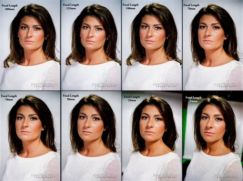 portraits at different focal lengths focal lengths and crop sensors photography