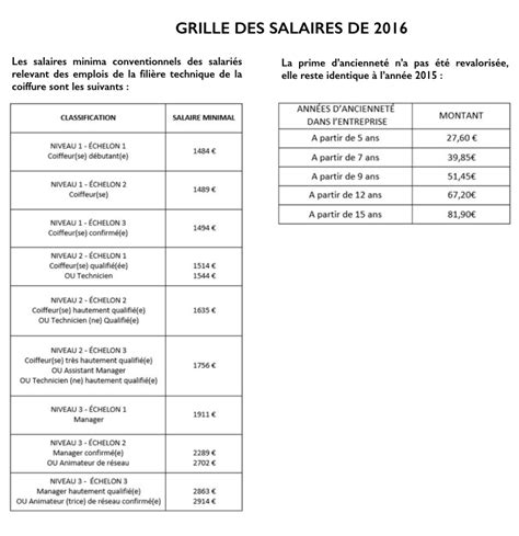 grille de salaire atmd 2016 coiffure204 convention collective coiffure salaire