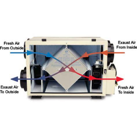basement air exchanger best basement ventilation system heat recovery ventilation system basement news design