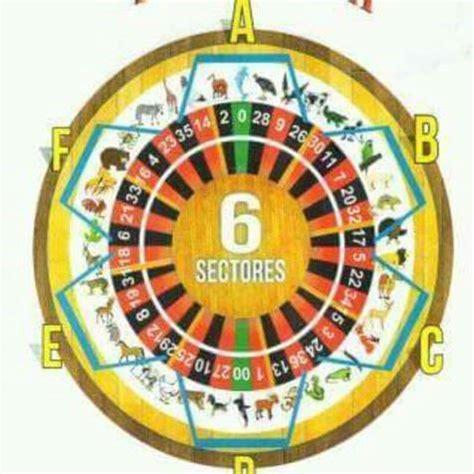 imagenes lotto activo ruleta ruleta activa josegon18238151 twitter