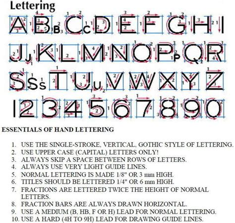 architectural lettering template picture architectural letters