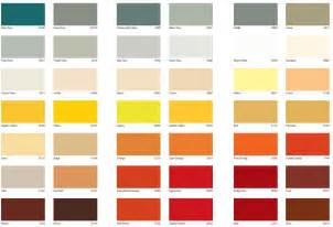awlgrip colors imron marine color chart autos post