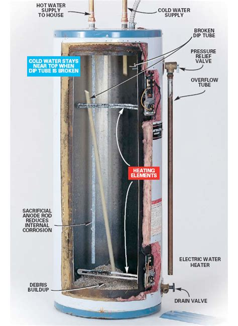 water heater question not heating up