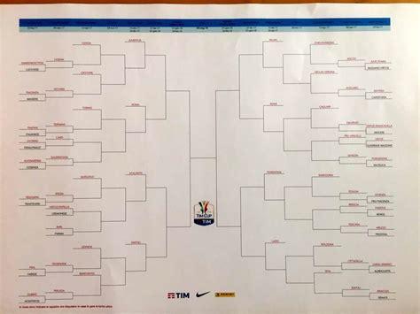 Coppa Italia Calendario Coppa Italia 2017 2018 Tim Cup Tabellone Calendario
