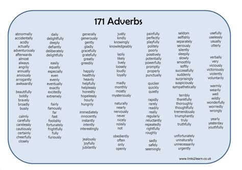 Adverb Mat by Types Of Adverb Learning Mat By Eric T Viking Teaching