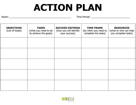 action plan layout lcvp free action plan template action plan pinterest