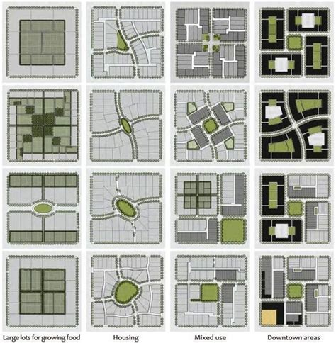 grid pattern urban planning 17 best images about cluster planning on pinterest