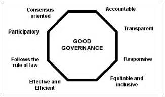 better corporate governance corporate governance bali international consulting