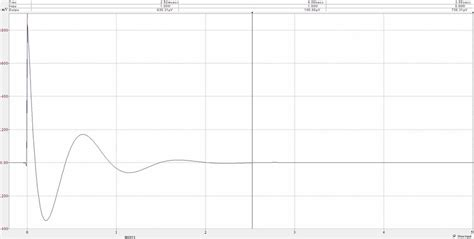 high pass filter step response 4 pole butterworth high pass filter