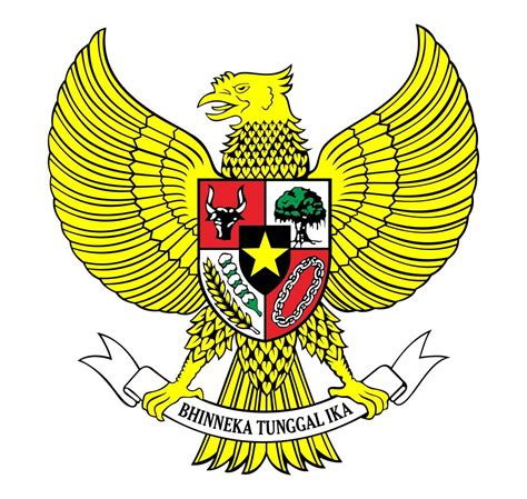 lambang negara garuda pancasila  keterangannya ruana