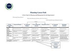 career path chart template best photos of career path plan template sle career