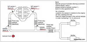 Nissan Murano Code P0420 P0725 P0420 Nissan Murano Autocodes Q A