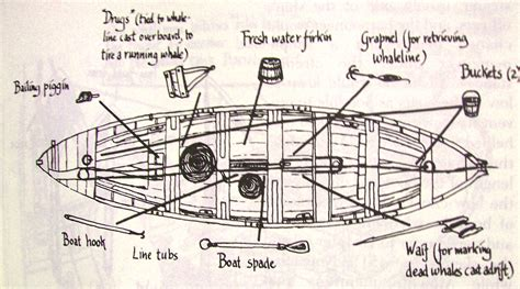 whale boat plans whaleboats caitlinfalk