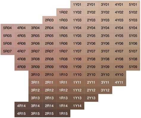 sephora color iq chart a peek inside the x rite cosmetics lab x rite