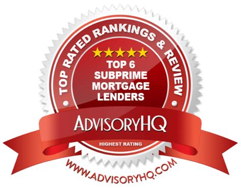 top 6 subprime mortgage lenders 2017 ranking and