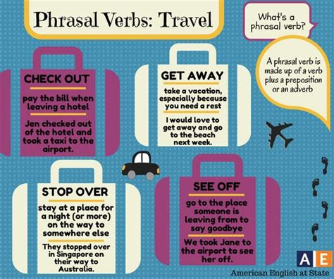 phrasal verbs fast track learning for german speakers the 100 most used phrasal verbs with 600 phrase exles books forum grammar fluent land