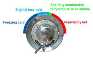 shower and cold knobs usability why do showers quot quot and quot cold quot knobs