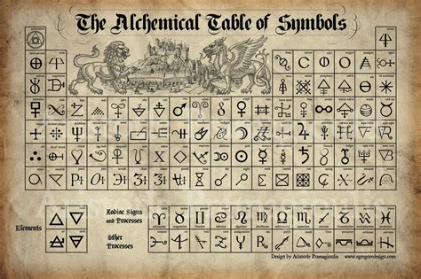 the alchemy of sacred as a path to the universal dancer books alchemy symbols search spells charms pinch of