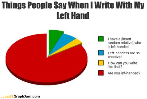 consequences of being sectioned left handed people killed their twins uberfacts