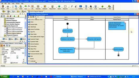 tutorial uml youtube tutorial uml activity diagram pelaporan perpus part 4
