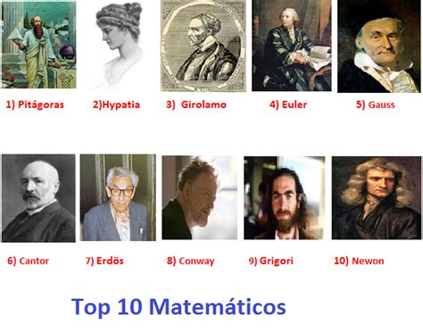imagenes de matematicos importantes top 10 matem 225 ticos da hstoria