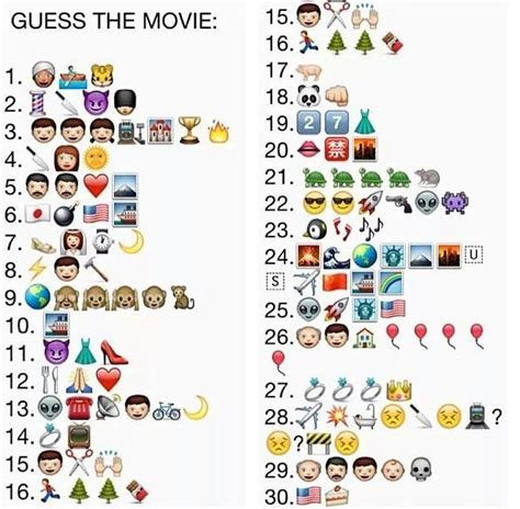 Guess The Film By Emoji | movies as emojis how many did you guess these are said