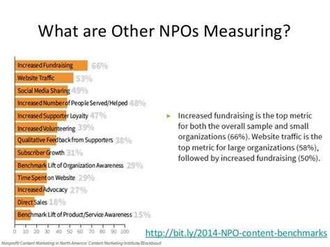Your 2014 Nonprofit Trends And A Strategic Planning Template Worksh Technology Plan Template For Nonprofits
