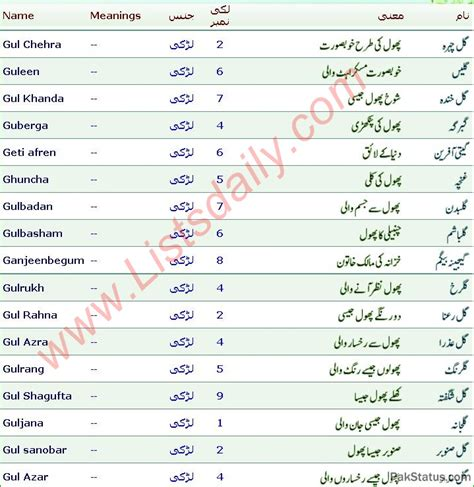 with names unique muslim names 2016 with meaning in urdu